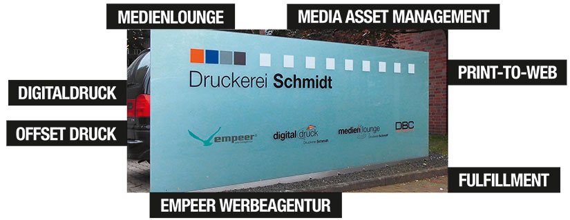 Digitaldruck, Offsetdruck, Medienlounge, GZD empeer Werbeagentur, Media Asset Management, Print-To-Web, Fulfillment